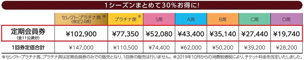 2020-2021 定期会員券料金